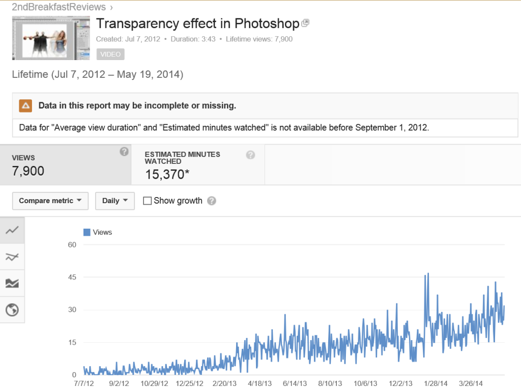 Transparency Effect in Photoshop views
