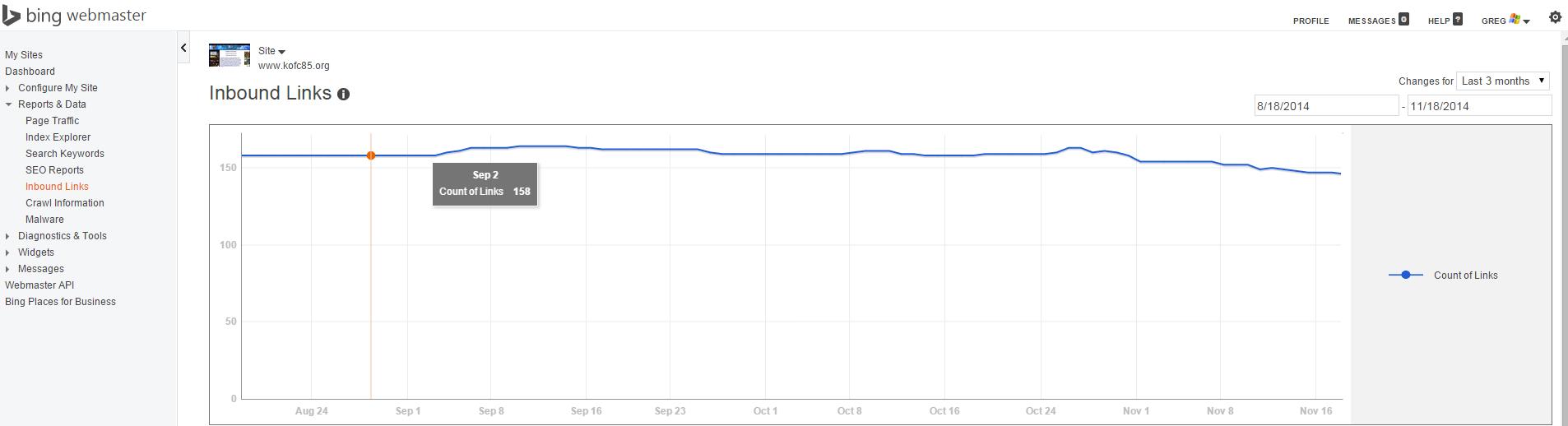 Bing Webmaster Tools Inbound Links