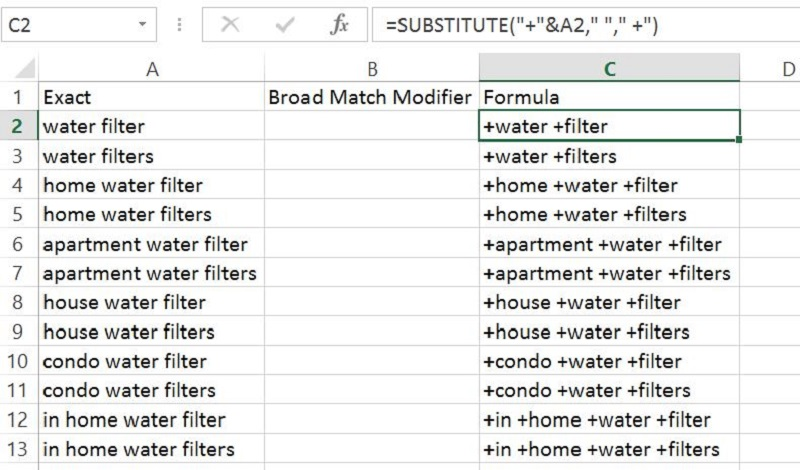 How to Write Broad Match Modifer in Excel