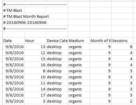 Short Date in Excel Tutorial