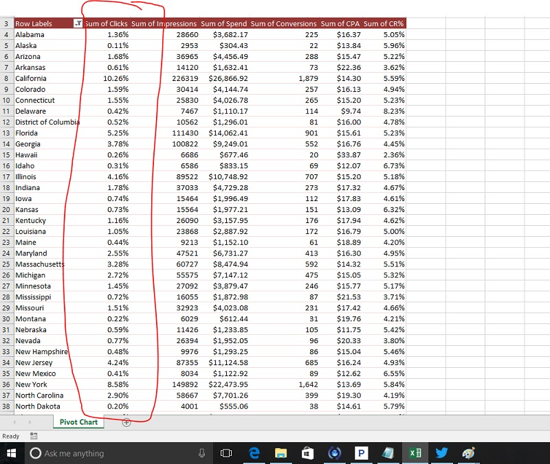 turn sums into a percentage in a pivot table steps