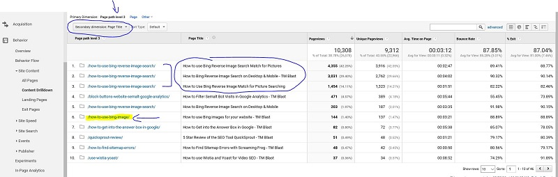 Understanding Content Drilldown in Google Analytics