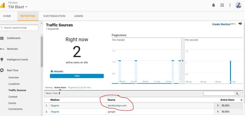 How to Test DuckDuckGo as Organic Traffic in Google Analytics