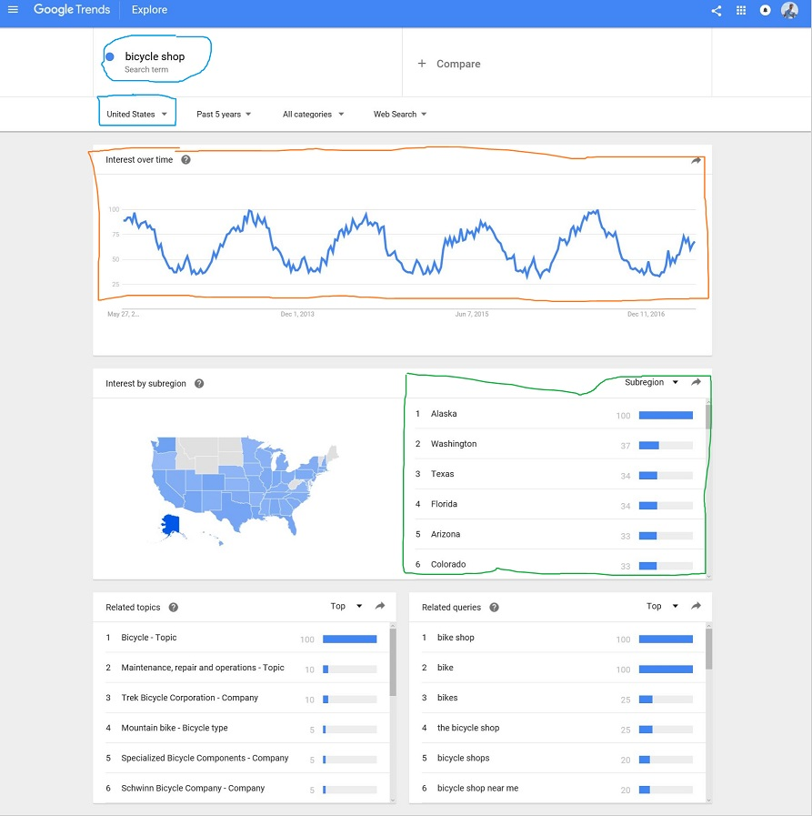 How to use Google Trends to look for Local SEO Opportunities