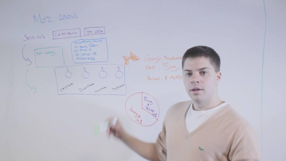 Greg whiteboard