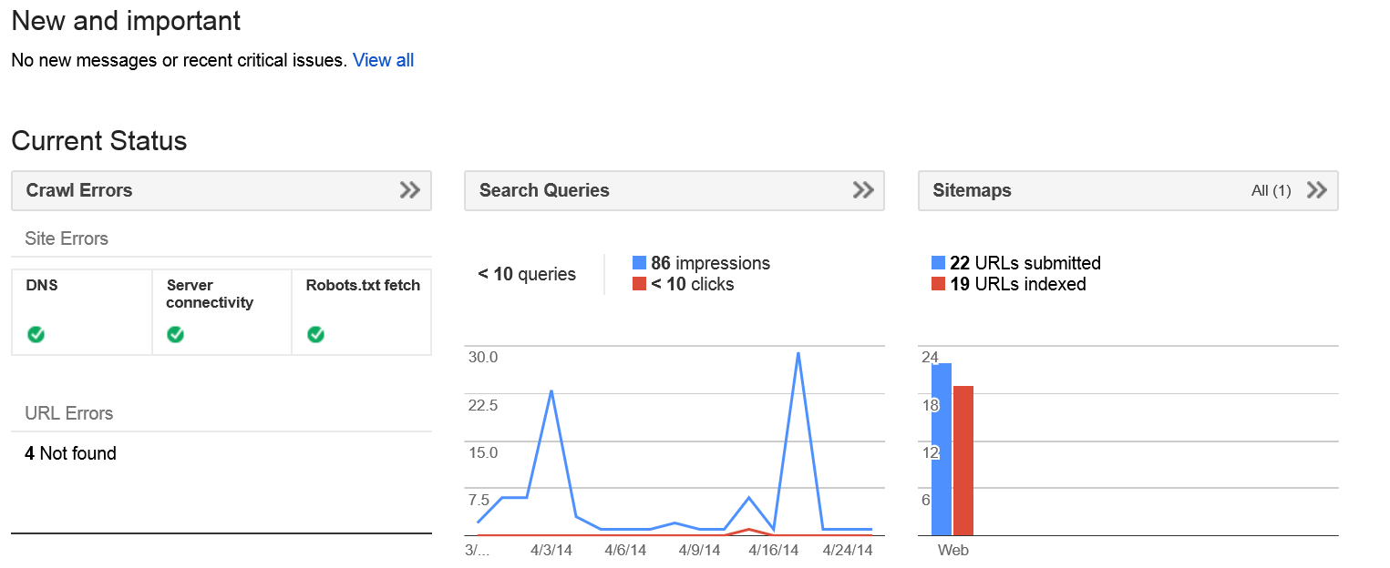 Google Webmaster Tools TM Blast Dashboard