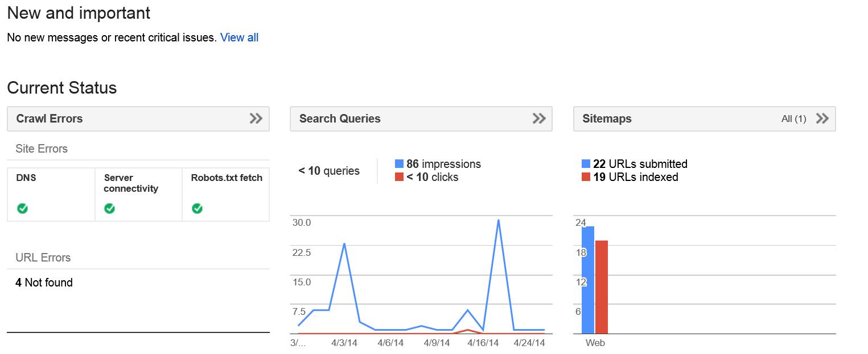 Google Webmaster Tools TM Blast Dashboard