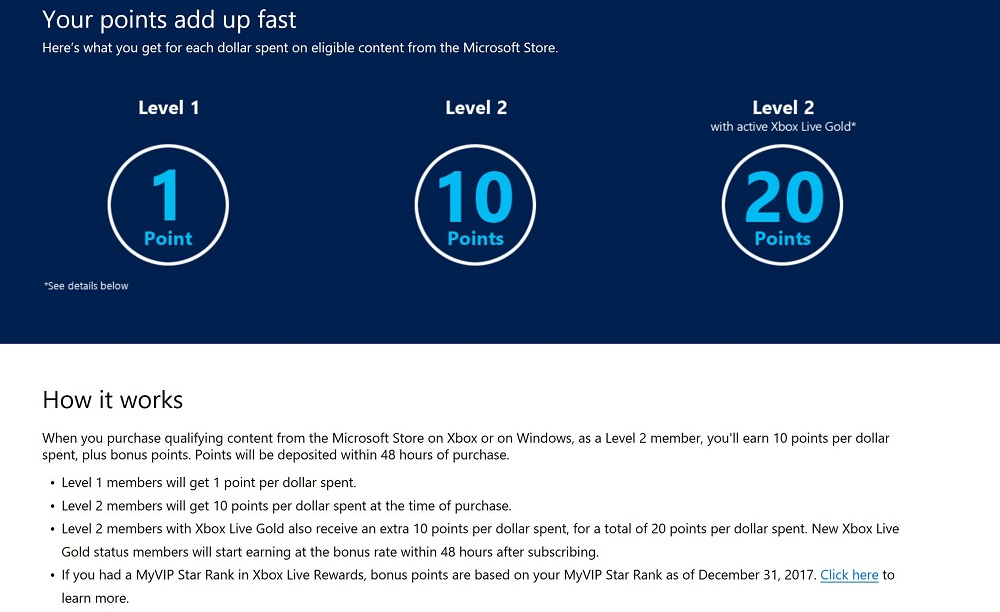 microsoft bing rewards how to ultimate guide tm blast