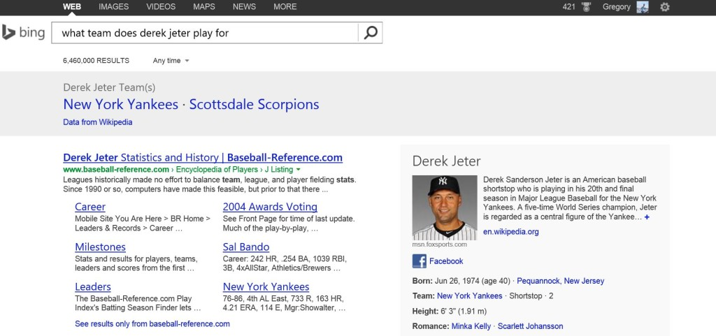 What Team did Derek Jeter Play For