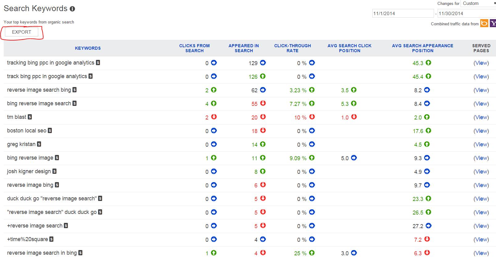 Export the data in Bing WMT