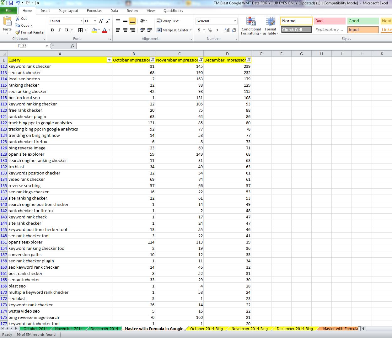 Keyword Ranking Improvements in Google WMT