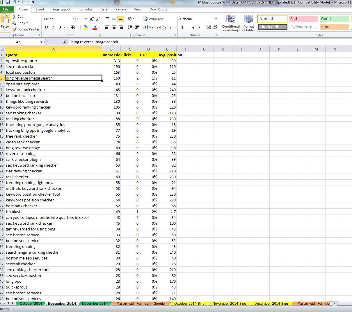 Master Keywords in Excel