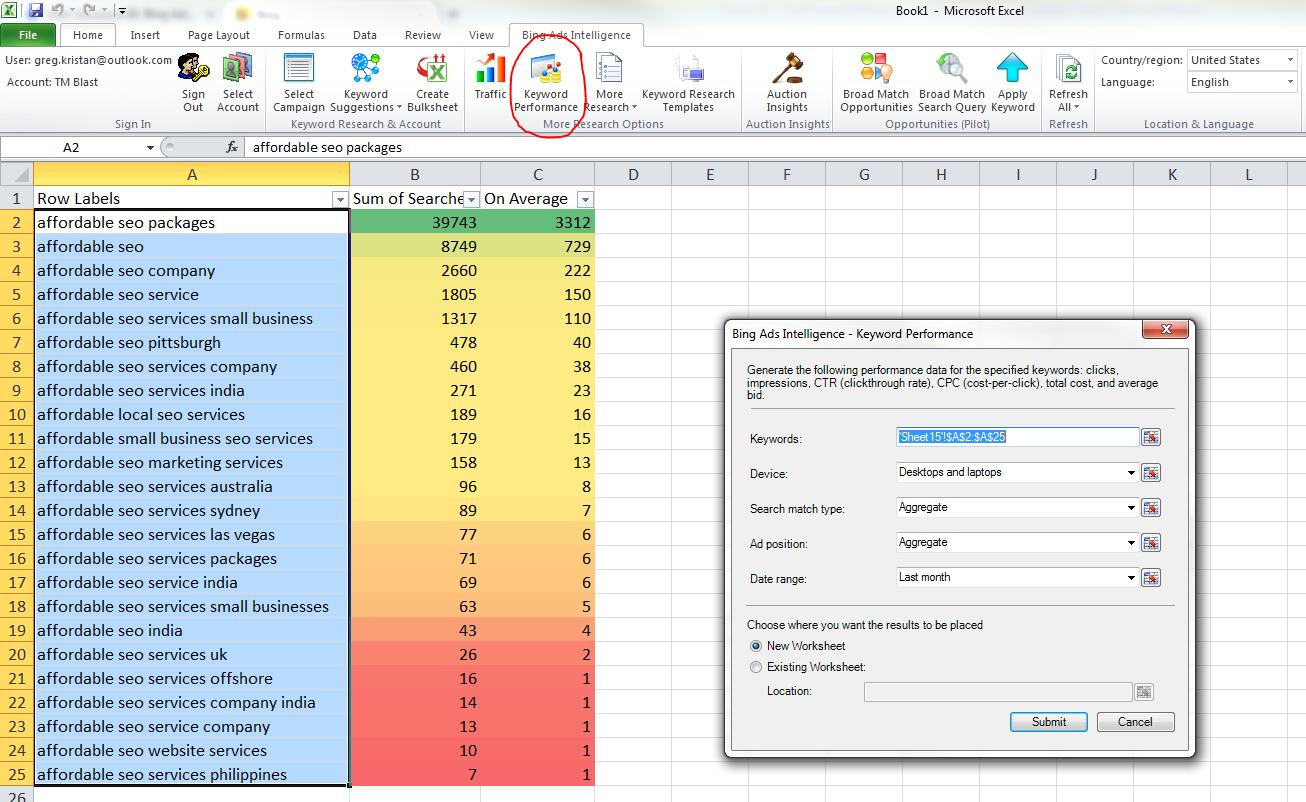 Keyword Performance in Bing Ads Intelligence