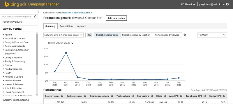 Halloween Campaign Planner Tool Bing Ads