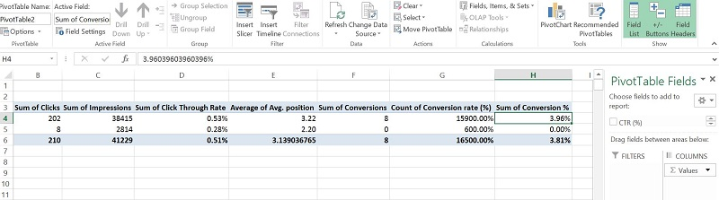 Pivot Table with Custom Field Added