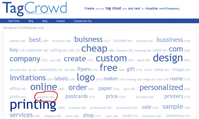 How to Find New Negative Keywords with TagCrowd