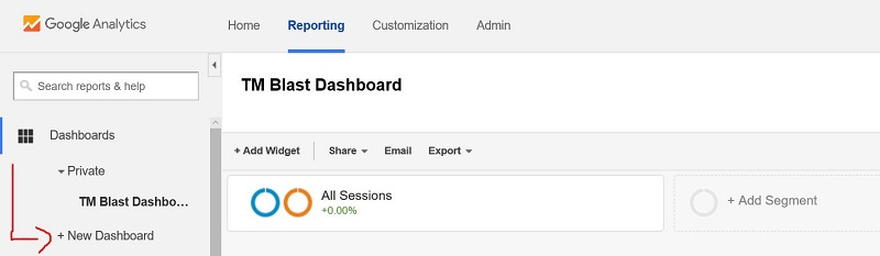 New Dashboard in Google Analytics