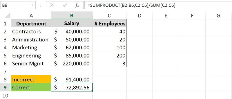 SUMPRODUCT Formula for Average Mean in Excel