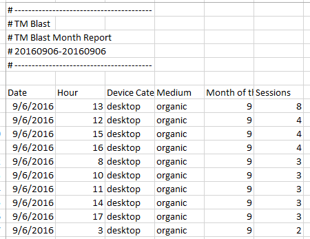 Short Date in Excel Tutorial