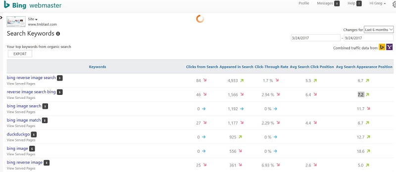 Using Bing Webmaster Tools for Keyword Ranking Checks