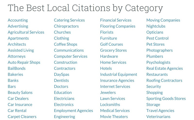Citations by Category