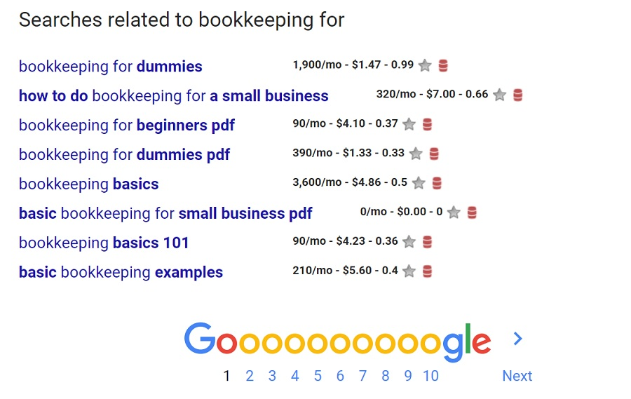 Bookkeeping Google Auto Related Results