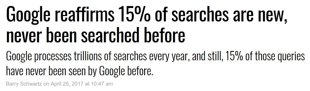 Google see's 15% new queries each day in their results