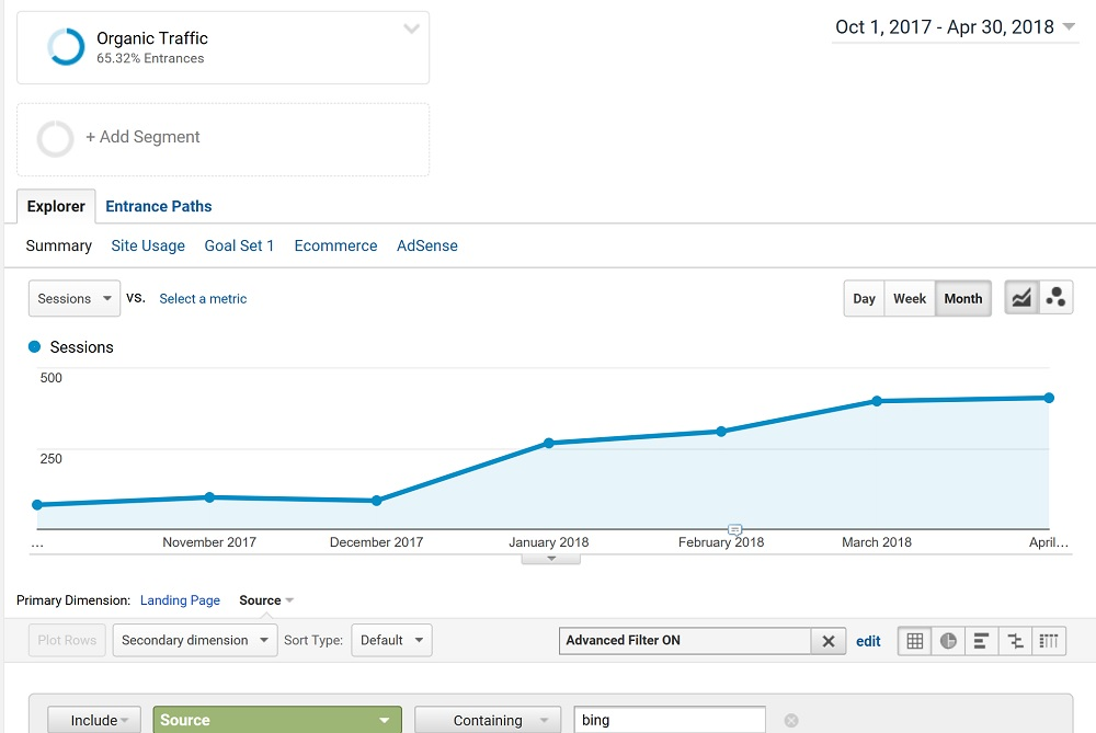 How to Drive More Bing SEO Traffic to Your Site using Google Analytics