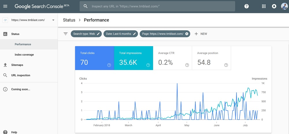 Google Search Console Impression Data Increase