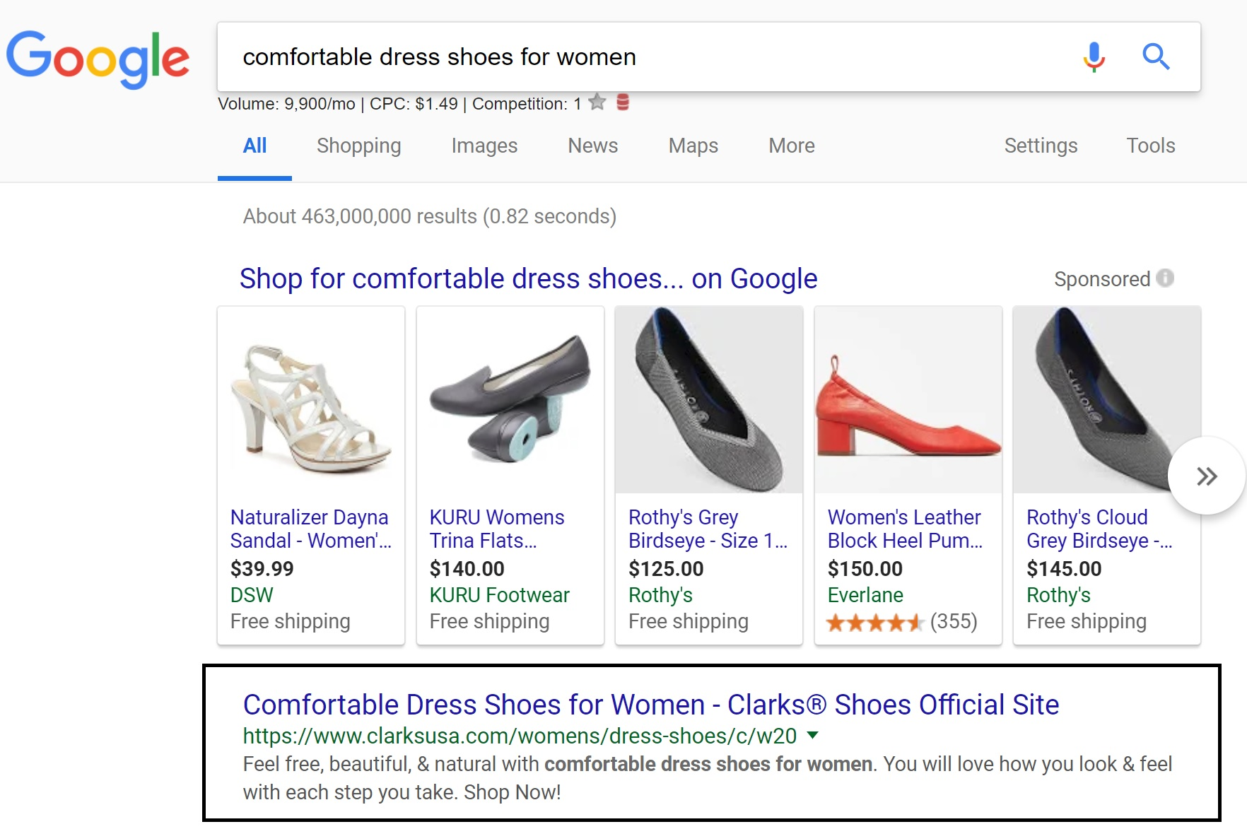Ranking Comfortable Dress Shoes for Women at the Top of Google