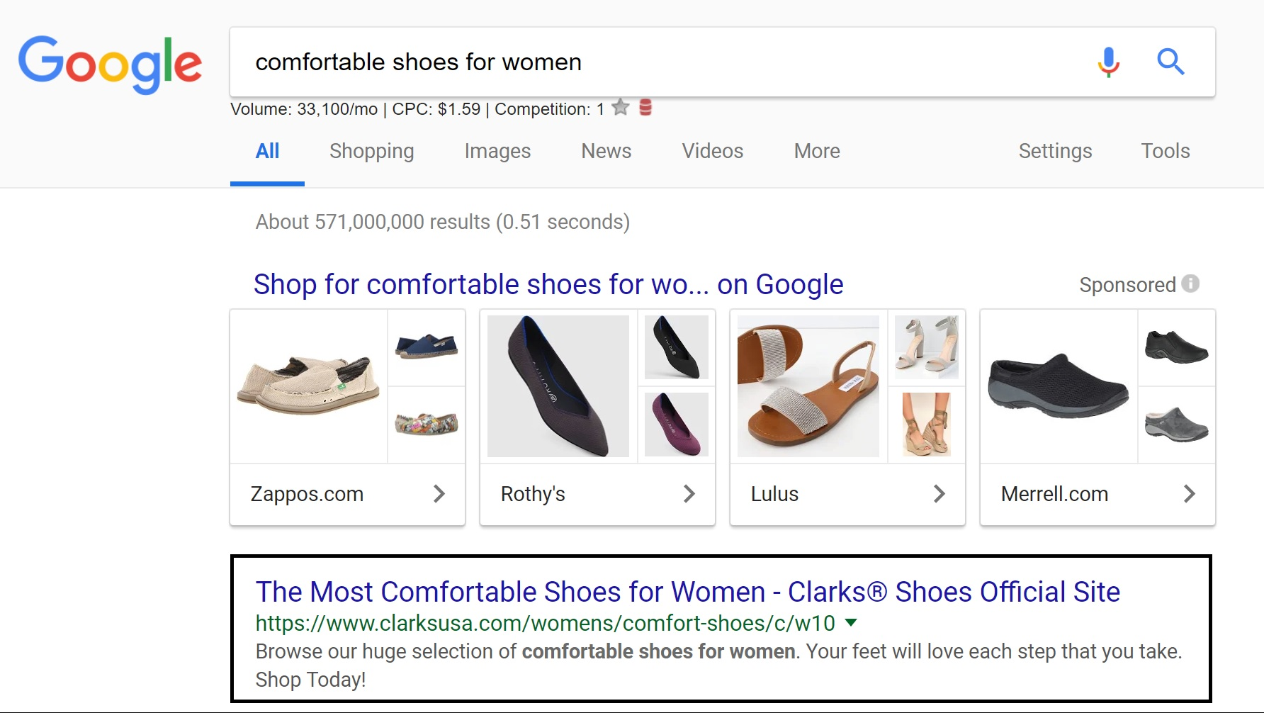 Ranking Comfortable Shoes for Women at the Top of Google