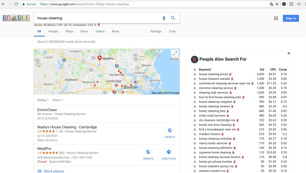Using Keywords are Everywhere for SEO Research