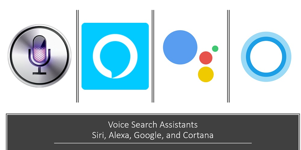 Voice Search Assistants Siri, Alexa, Google, and Cortana