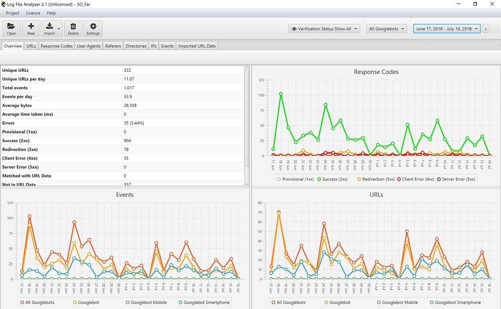 Log File Analysis Report using Screaming Frog