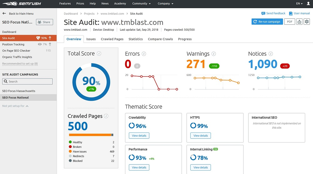 Site Audit Report in SEMRush