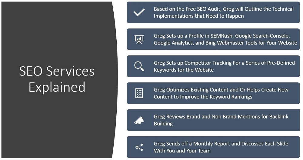 SEO Services Explained