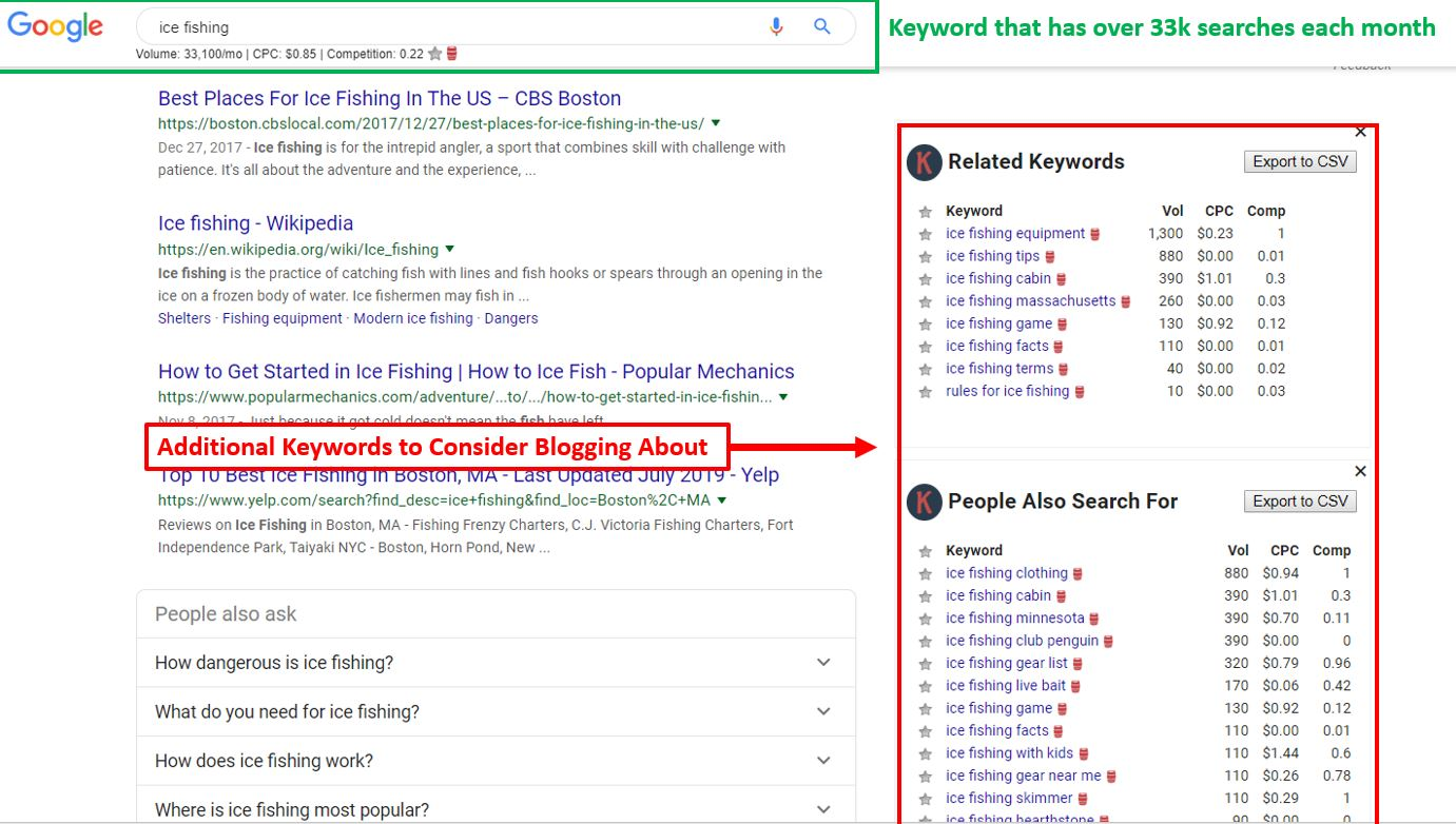 Using Keywords Everywhere to Find Keywords