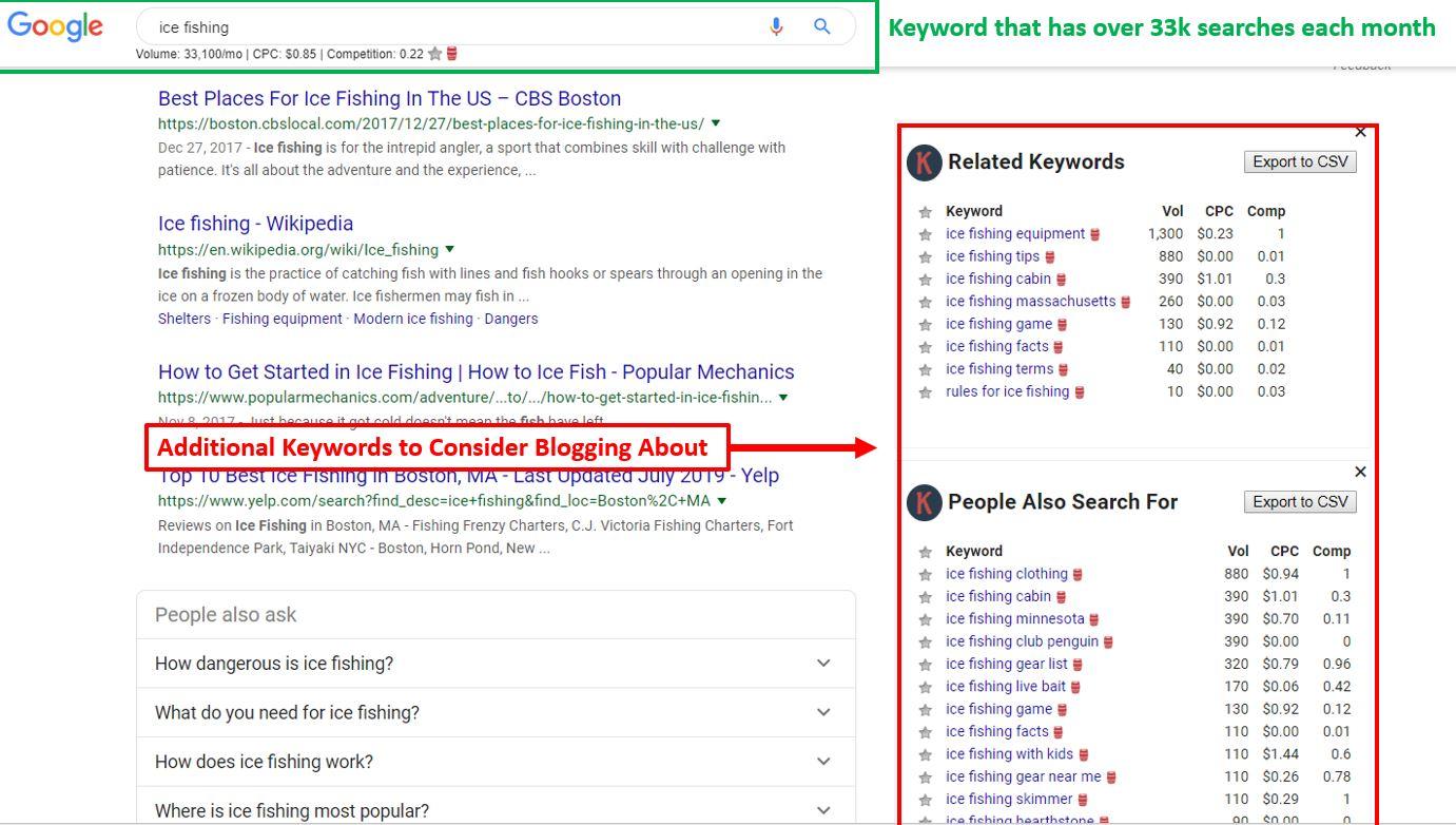 Using Keywords Everywhere to Find Keywords
